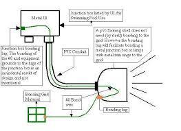 inground pool wiring diagram wiring diagram libraries swimming pool light wiring diagram simple wiring schemapool light transformer wiring diagram wiring diagram third level