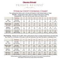 Omahasteaks Com Steak Cooking Chart Omaha Steaks Cooking Chart The Chart