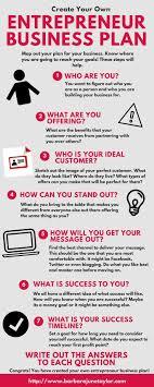 Selling Business Plans Online Plan Pdf Best Sales Ideas On Pinterest