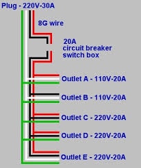 wiring diagram for a 240 plug the wiring diagram 240v outlet wiring diagram nilza wiring diagram