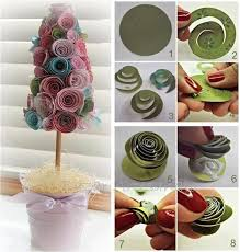 Small Picture 382 best Crafts Topiary Trees images on Pinterest Parties