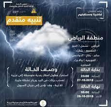طقس الشرق الاوسط - Middle East Weather - Home