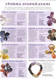Loving All The Chakra Stones The Tao Of Dana