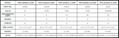 cabela's pro series marine battery chargers cabela's Cabela's Masterbuilt Smoker at Cabelas Pro 50 Smoker Wiring Diagram