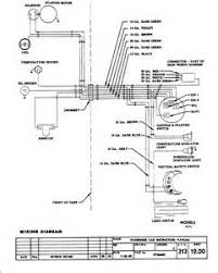 similiar chevy wiring diagram keywords 1957 chevy neutral safety switch wiring diagram on 55 chevy ignition