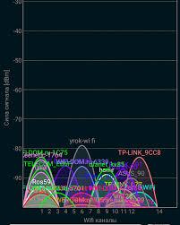 провайдер Что то wi fi не работает интернет wi fi