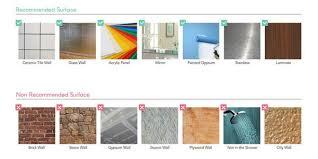 faq self adhesive 3 d tiles vinyl home