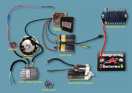 aux wire wiring diagram aux automotive wiring diagrams description b8gguya aux wire wiring diagram