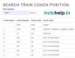 Train Bogie Chart Train Coach Position