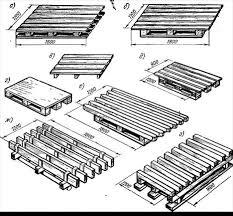 Реферат Характеристика штучных грузов и способы их перевозки и  Реферат Характеристика штучных грузов и способы их перевозки и хранения