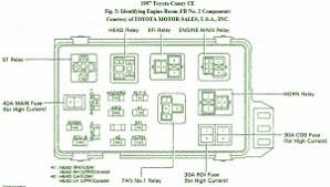 toyota camry fuse box diagram automotive wiring diagrams toyota camry fuse box diagram fuse %2bbox%2btoyota%2b1997%2bcamry%2bce%2bdiagram