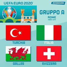 Juve Merda - Off topic: Girone Italia appena sorteggiato...