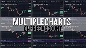 Multiple Tradingview Charts On Free Account