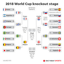 2018 World Cup How To Watch Schedule Stories For Belgium