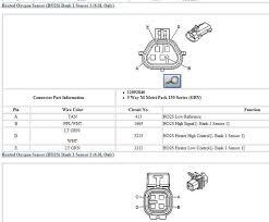 o2 sensor wiring diagram wiring diagram shrutiradio denso oxygen sensor wire colors at O2 Sensor Wiring Color Codes
