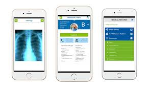Personal Health Record Phr Medical Records