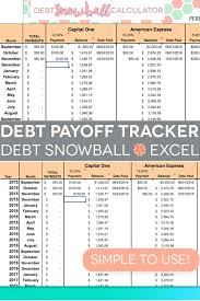 Credit Card Tracker Excel Credit Card Payment Calculator Excel Debt Payoff Spreadsheet
