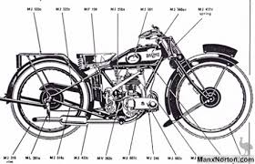 model a ford wiring diagram images 1929 model a engine diagram car parts and wiring diagram images
