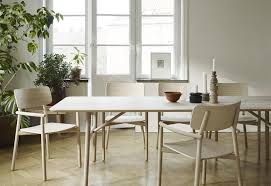 nordic furniture. Nordic-style-skagerak Nordic Furniture