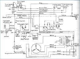 2008 yamaha warrior wiring diagram wiring diagrams schematics yamaha warrior 350 wiring diagram 350 warrior wiring diagram new 1997 yamaha warrior 350 wiring 2011 yamaha warrior wiring diagram