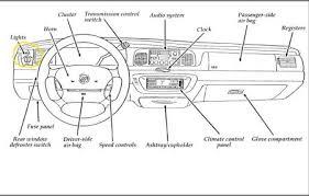 similiar automobile interior diagram keywords auto body parts likewise car exterior parts diagram additionally car