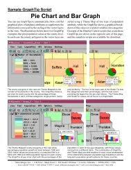 3 Statcrunch Lab 2 For Statistics 301 Topics Bar Graph