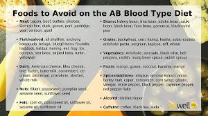Ab Positive Blood Type Diet Chart 33 Specific Diets By Blood Type Chart
