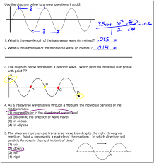 this entry was posted in sound waves and tagged frequency longitudinal period transverse wave equation wavelength by admin bookmark the permalink