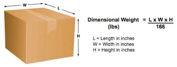 Faq How Do I Calculate Dimensional Weight Efulfillment