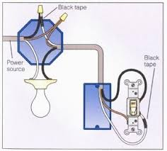 wiring a 2 way switch Basic Outlet Wiring power at light 2 way switch wiring diagram basic outlet wiring diagrams