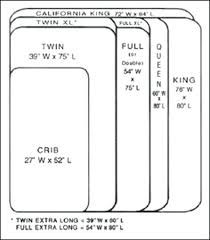 full size bed measurements king size bed dimensions contemporary king size  bed dimensions beds fresh shot . full size bed measurements ...