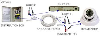 how to connect hd cvi cameras to an hd cvi dvr 6 simple wiring hd cvi wiring option 6