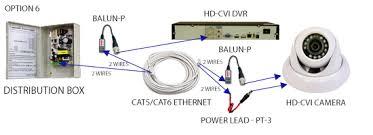 repair cctv ptz wiring schematic cctv image wiring diagram related images cctv ptz wiring schematic