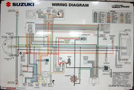 wiring diagrams motorcycle starter switch wiring bike wiring kit honda motorcycle wiring color codes at Honda Motorcycle Wiring Diagrams