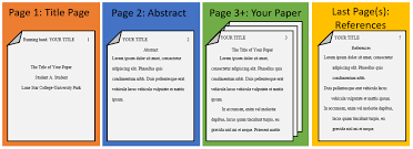 Apa Paper Components Citations Apa Style Research
