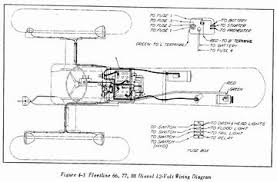 1953 farmall cub wiring diagram images farmall cub wiring diagram as well 12 volt ford tractor wiring diagram