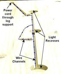 flush mount under cabinet lighting. Recessed Under Cabinet Lighting Led Rectangular  Kit Dc Day . Flush Mount