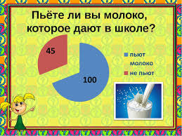Проект Пейте дети молоко будете здоровы презентация слайда 14 Пьёте ли вы молоко которое дают в школе