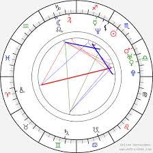 Tyler Christopher Birth Chart Horoscope Date Of Birth Astro