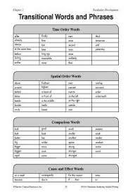 essay transitional phrases list edu thesis essay essay transitional phrases list