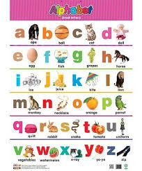 Alphabet Small Letters And Capital Letters Chart English