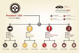 Modern Org Chart Modern And Smart Organization Chart Vector Premium Download