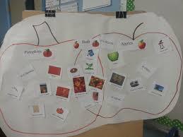 Pumpkin Venn Diagram Apple Pumpkin Venn Diagram With Pictures For Little Kiddos