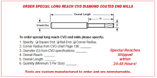 End Mill Radius Chart Microcut Cvd Ultra Fine Diamond End Mills