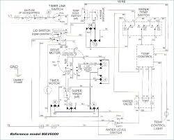 tag washer wiring schematic wiring diagram libraries tag wiring schematics wiring diagram third level tag wiring schematics completed wiring diagrams tag oven wiring diagram