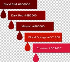 Red Color Chart Color Chart Blood Color Scheme Red Png Clipart Additive