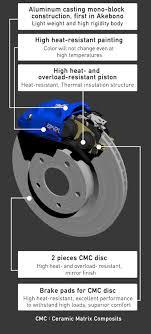 Brake Caliper Piston Size Chart
