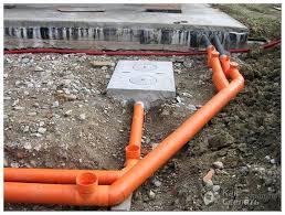 Картинки по запросу Как правильно сделать канализацию в частном доме