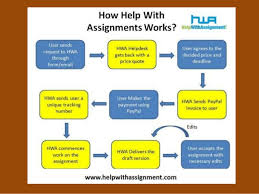 want to know how help assignments works live assignment help 2