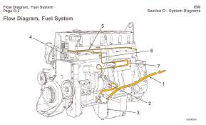similiar freightliner fuel system diagram keywords freightliner fuel system diagram
